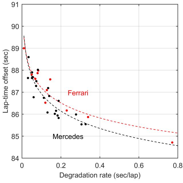 ferrari_vs_merc