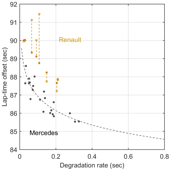 renault_vs_merc
