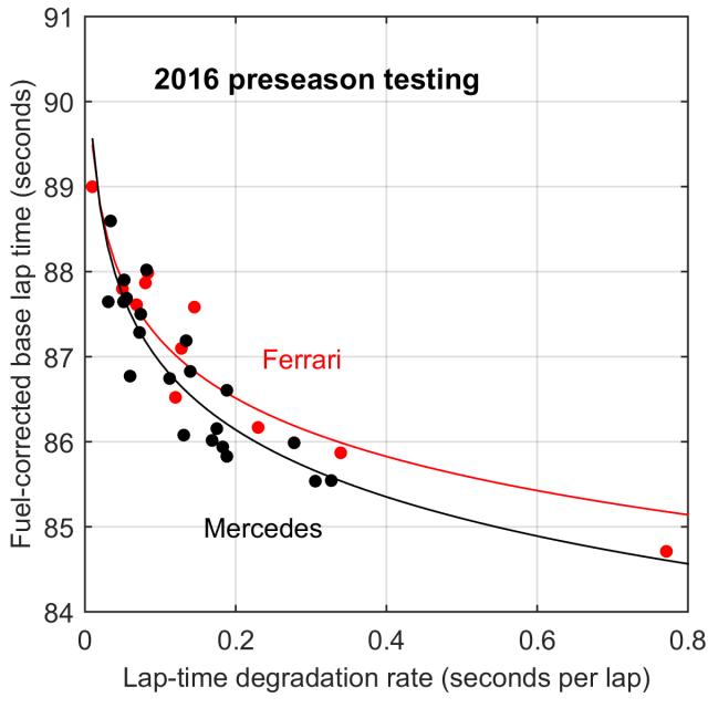 2016_ferrari_vs_merc