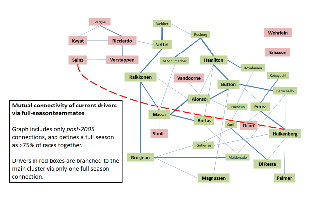 driver_network_2017c