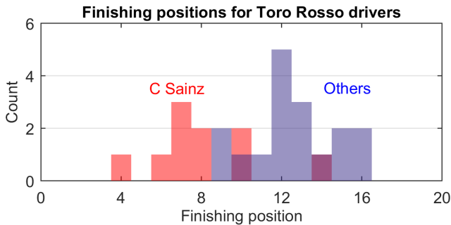 toro_rosso_positions