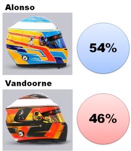 McLaren_pred18