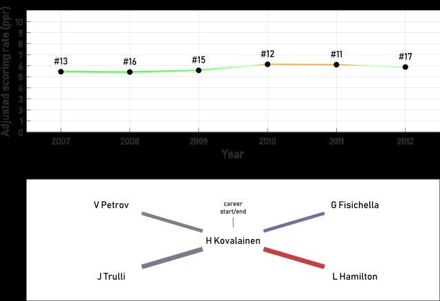 Top100_63_H Kovalainen