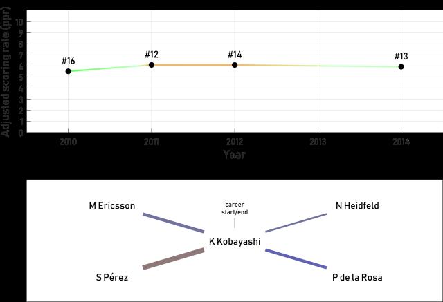 Top100_65_K Kobayashi