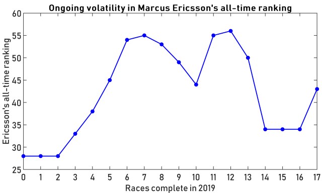 ericsson_ranking_2019